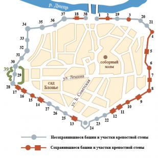 План смоленской крепостной стены